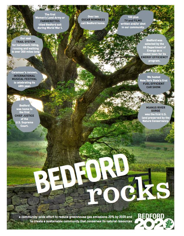 Bedford Rocks ~ B2020